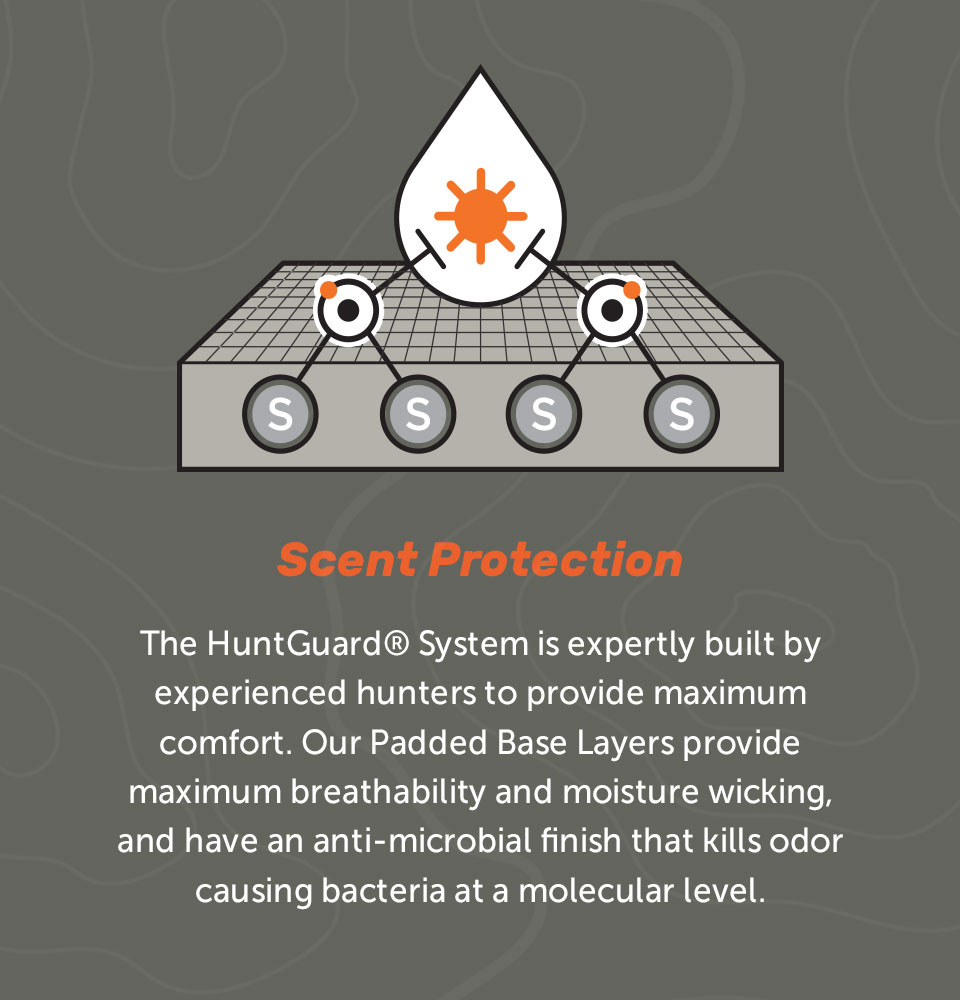 Scent Protection