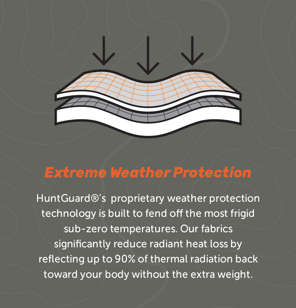 Extreme Weather Protection